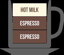 cafe-cortado